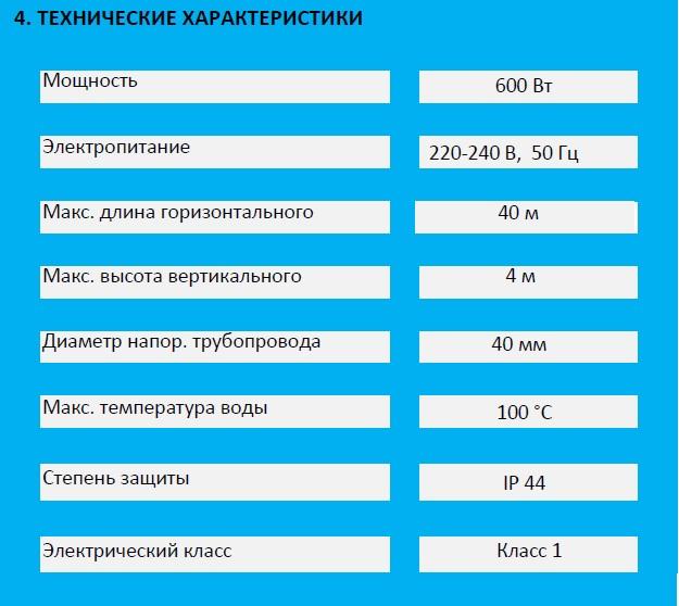 Технические характеристики GARDA